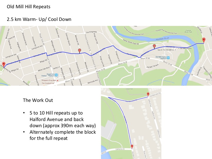 Old Mill Hill Repeats
